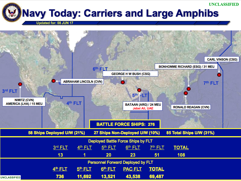 Navy Today - Aircraft Carriers on the Move | U.S. Naval Institute