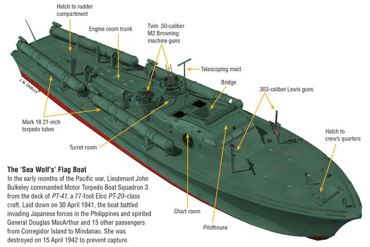 The Navy's Gallant Sentries | Naval History Magazine