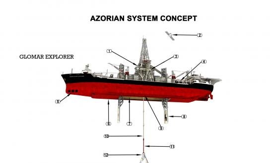 Computer graphic showing Project Azorian lift mechanism.