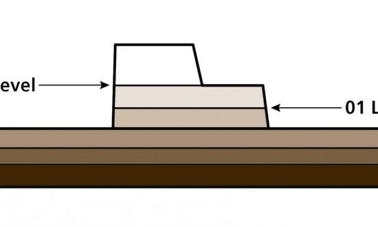 Ship level diagram