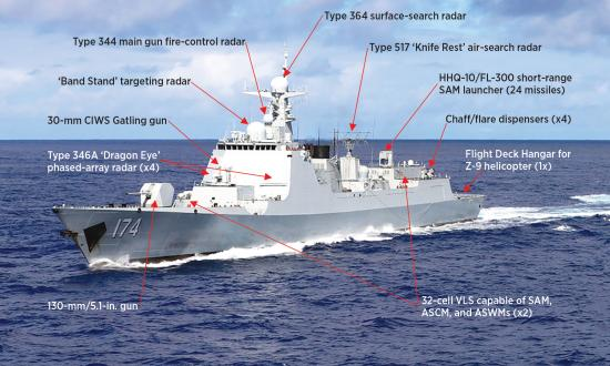 Luyang III/Type 052D guided-missile destroyer